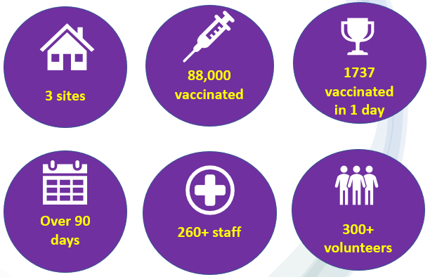 April Covid Vaccination Update.PNG